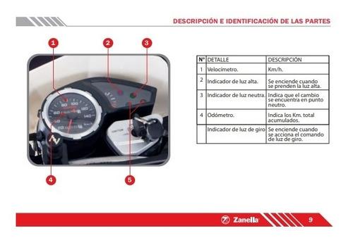 zanella zr 250 0km 2020 anticipo y cuotas