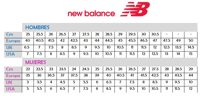 new balance medida zapatillas