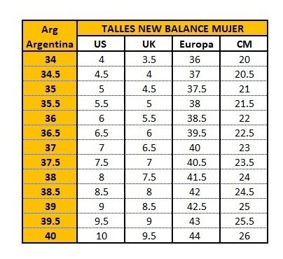 Buy Tabla Tallas New Balance Argentina Up To 61 Off