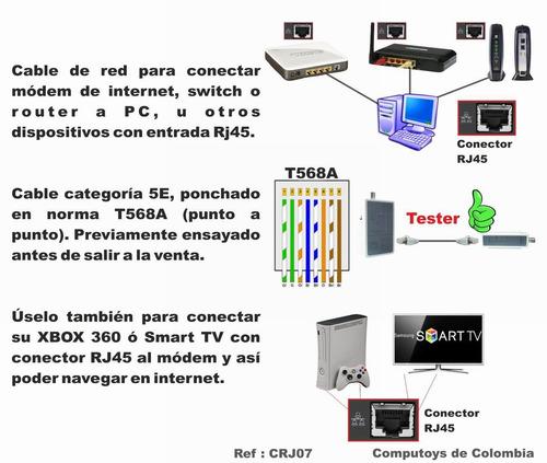 zcrj07 cable de red utp rj-45 categoría 5e 7mts computoys