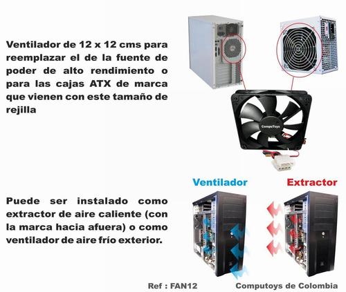 zfan12 ventilador de 12x12, 12v computoys