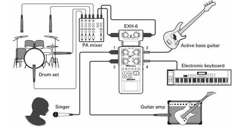 zoom h6 grabador digital portatil de 6 canales soundgroup