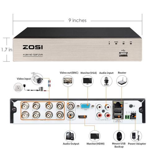 zosi 1080n-720p 8 canales 4 en 1 dvr hd tvi cctv dvr sistema