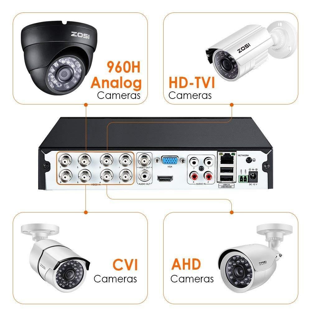 Analog//AHD//TVI//CVI Hybrid Capability 4-in-1 Surveillance DVR Renewed ZOSI 8 Channel 1080p HD-TVI Security DVR Recorder Email Alarm Motion Detection No Hard Drive Remote Control